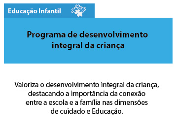 paineis-educacao-infantil